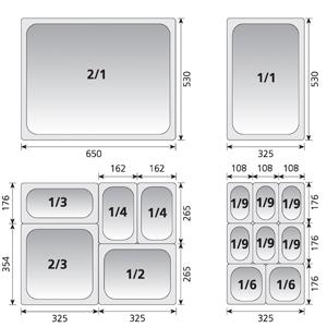 dimensiones-cubetas-gastronorm-hosteleria