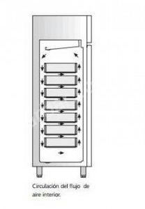 armario-de-refrigeracion-para-pescado-app-801-edenox