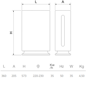 purificador-aire-filtro-hepa-lampara-ultravioleta-60-m2-dimensiones
