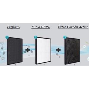 purificador-aire-profesional-PA-45-filtros